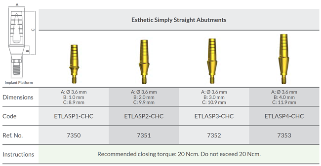 Esthetic Abutments Order Information
