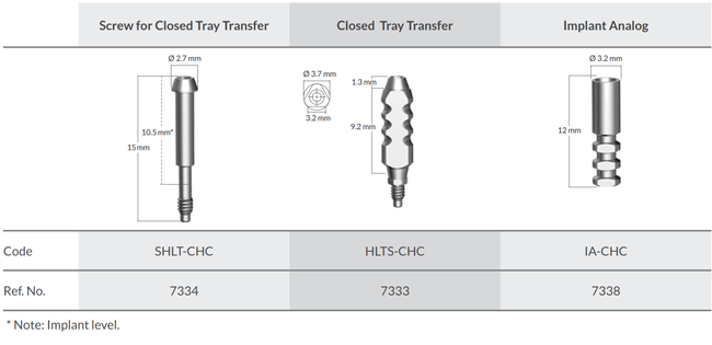 Closed Tray Implant Impression Transfer - Order information