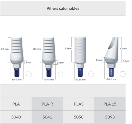Plastic Casting Abutment - Order information